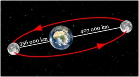 saut en parachute 224 36km d altitude sur le forum blabla