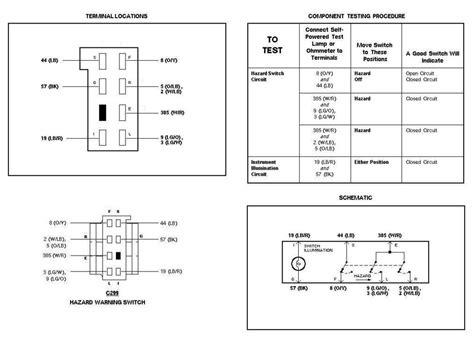 wiring diagram  hazard light switch mustang forums