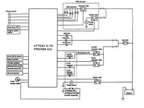 nissan skyline r33 wiring diagram engine somurich