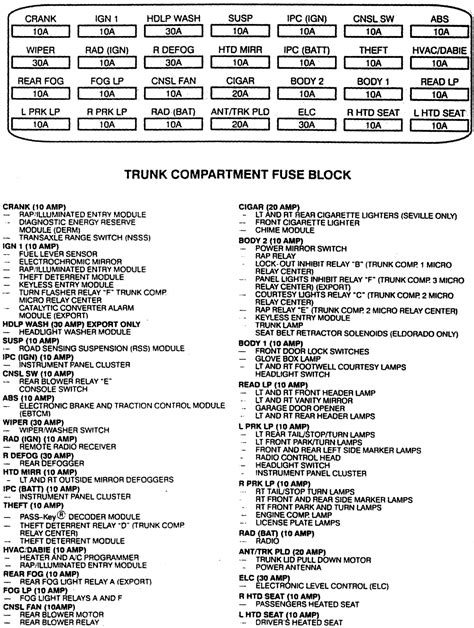 1995 Cadillac Fleetwood Fuse Box Diagram by Wrg 7297 1998 Cadillac Eldorado Fuse Box Location