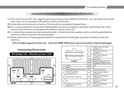 honda vezel wiring diagram honda vezel car stereo radio upgrade repalcement installation guide s043886b