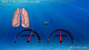 Combined Gas Law  Definition  Formula  U0026 Example