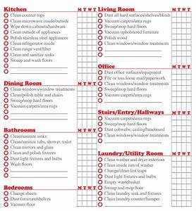 house cleaning checklist 6 free download for pdf With maid checklist template