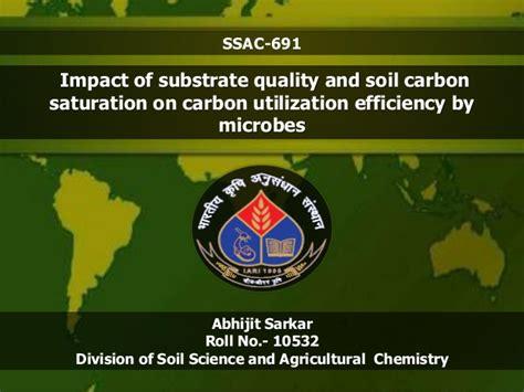 Carbon Utilization Efficiency