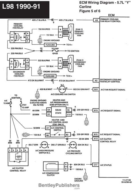 Main Harness Wiring Diagram Corvette Auto