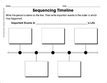 sheets timeline template sequencing timeline template ordering biographical events printable graphic organizers and