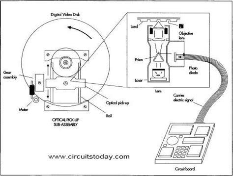 Pioneer Mosfet Wiring Diagram Engine