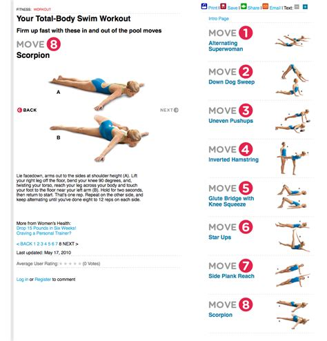 Post Swim Workout Workouts Fitness And Wellness Pinterest
