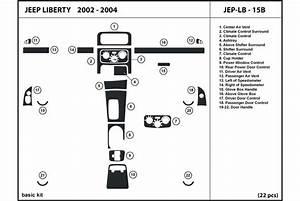 2002 Jeep Liberty Dash Kits