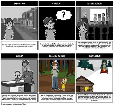 giver plot diagram storyboard storyboard  rebeccaray