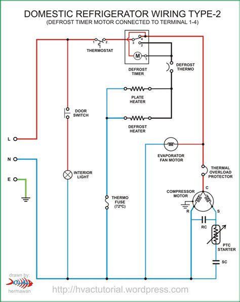 domestic compressor wiring diagram domestic refrigerator wiring hermawan s