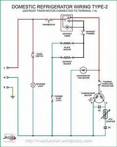 Basic Refrigeration Wiring Diagram