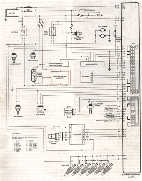 vx commodore ecu wiring diagram wiring diagram
