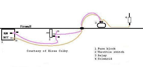 Th400 Kickdown Switch Wiring Diagram by Wiring