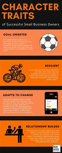 Infographic: Character Traits of Successful Small Business ...