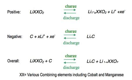 designers guide  lithium battery charging