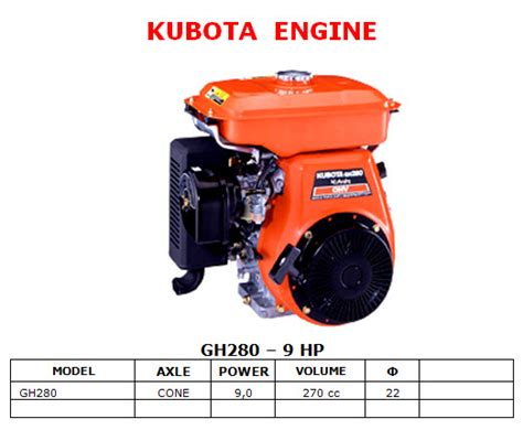 concrete cutter kubota engine b