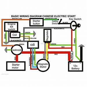 A Wiring Diagram For 49cc Quad 4 Wire Harness Fuel Pump Gmc For Wiring Diagram Schematics