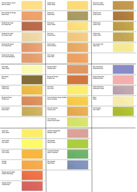 peinture murale couleur nuancier couleur peinture murale marseille design