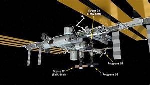What Module S  On The Iss Do The Soyuz Dock To
