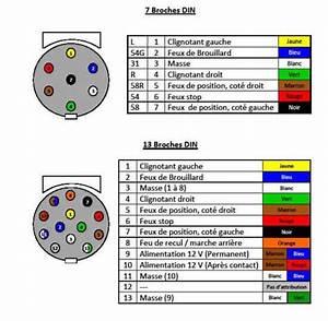 Branchement D Une Prise : comment effectuer le branchement de sa prise remorque ~ Dailycaller-alerts.com Idées de Décoration