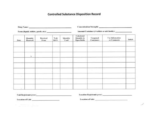 22 Images Of Daily Narcotic Count Sheet Template