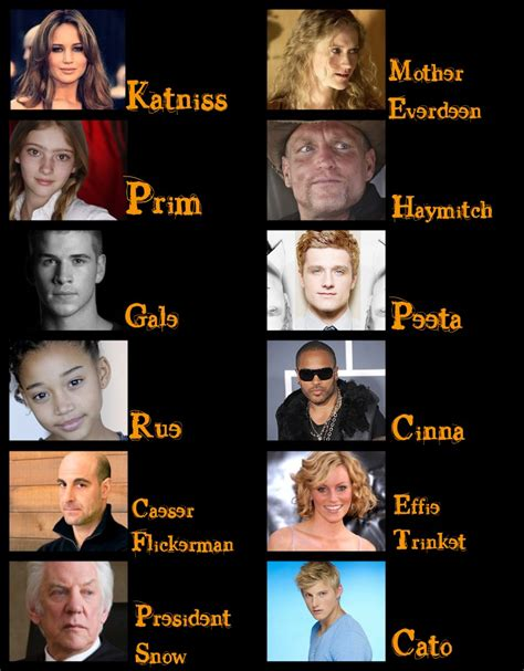 list of characters in the hunger hunger games movie cast video search engine at search com