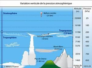 Colmater Une Fuite D Eau Sous Pression : pression m t o france ~ Dode.kayakingforconservation.com Idées de Décoration