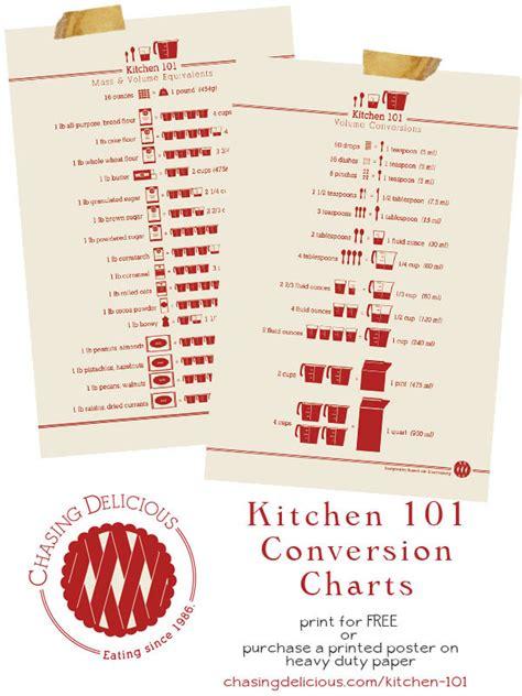 Printable Kitchen Conversion Chart