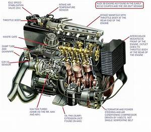 Some Audi Inline 5 20vt History