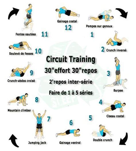 circuit training  home workout chest sixpack legs
