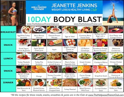 jeanette jenkins workout routine and diet plan healthy