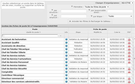 fiche de poste collaborateur de cabinet gerer vos fiches de poste ou m 233 tier