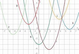 Quadratische Funktionen Scheitelpunkt Berechnen : aufgaben scheitelform und allgemeine form der normalparabel ~ Themetempest.com Abrechnung