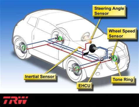 electronic stability control 2007 ford f350 engine control aftermarket components can mess up stability control autoblog