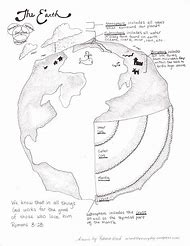 Best Earth Coloring Page Ideas And Images On Bing Find What You