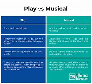 Difference Between Play And Musical