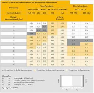 U Wert Tabelle Baustoffe : gewerbebauten ~ Frokenaadalensverden.com Haus und Dekorationen