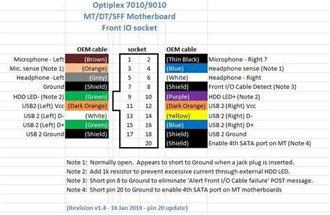 Optiplex Front Panel Pinout Case Modding