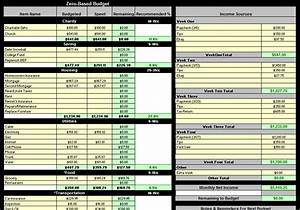 Budget Vs Expenses Template My Excel Templates