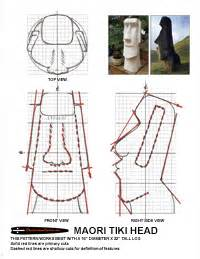 chainsaw carving beginner basics simple chainsaw carving patterns projects 101 quick carve