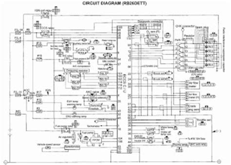 undercoverproject rb26dett nissan engine skyline gtr r33 wiring diagram
