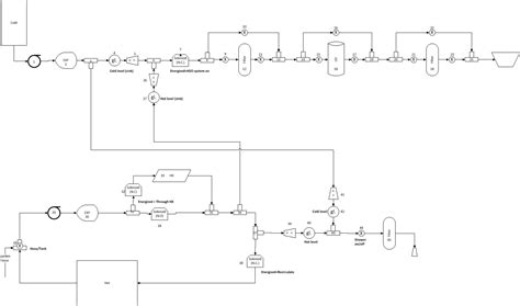 Water Diagram by Drive Nacho Drive 187 The Water System Laying The
