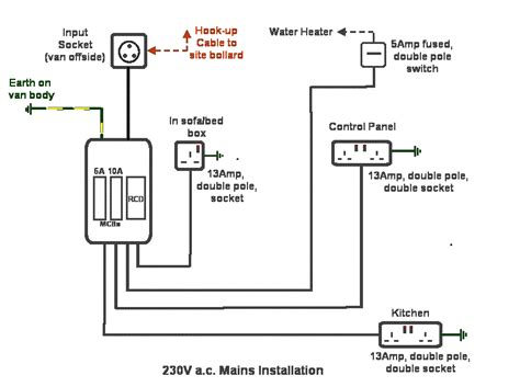 Water Wiring Diagram 230v by A Self Build Motorhome Mains 230v