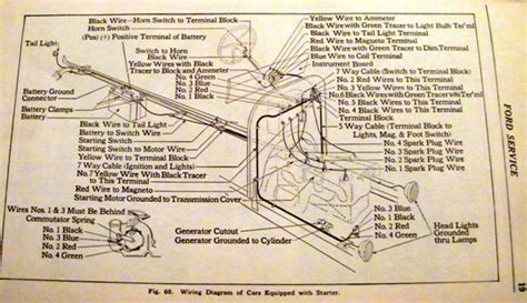 1926 1927 Model T Ford Wiring Diagram by Model T Ford Forum Headl Ignition Switch Wiring