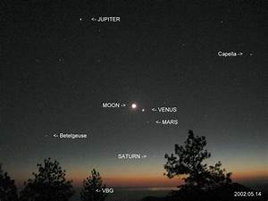 Can You See Planets From Earth - Pics about space