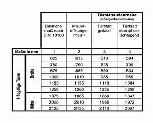 Din Maße Türen : t r normgr en bauwiki ~ Orissabook.com Haus und Dekorationen
