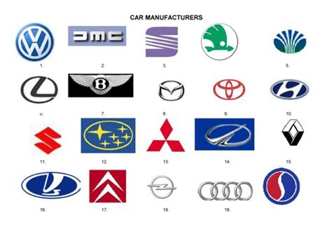 Car Manufacturer Logo by Car Logos Automotive Car Center