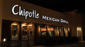 Is Chipotle Mexican Grill Stock (NYSE:CMG) A Bargain Today?