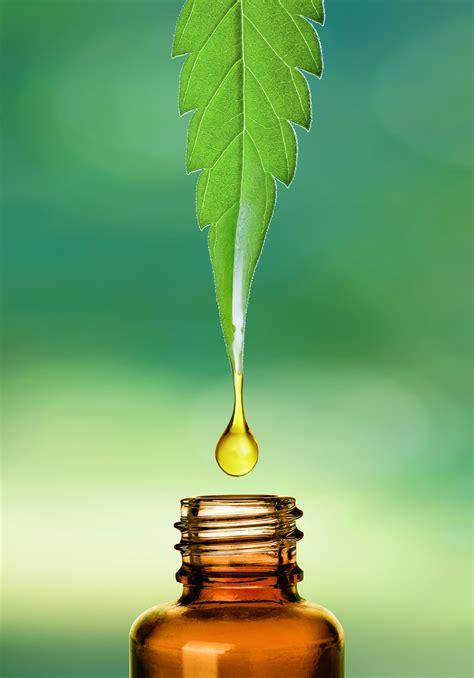 switching  nsaids  cbd oil  treating pain